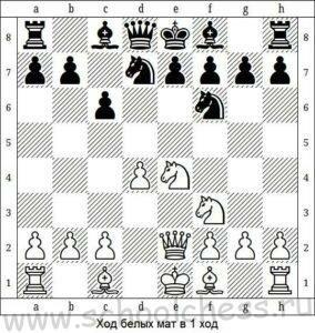 Ход белых мат в 1 ход 7