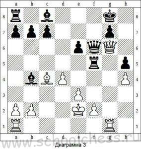 Поражение в шахматах